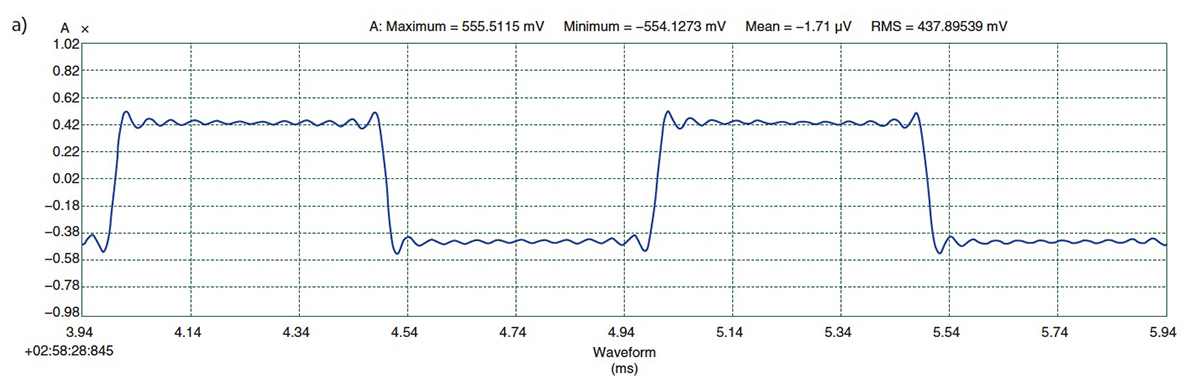 Practical Test Measurement Sound Cards for Data Acquisition in – Sample Rate Card
