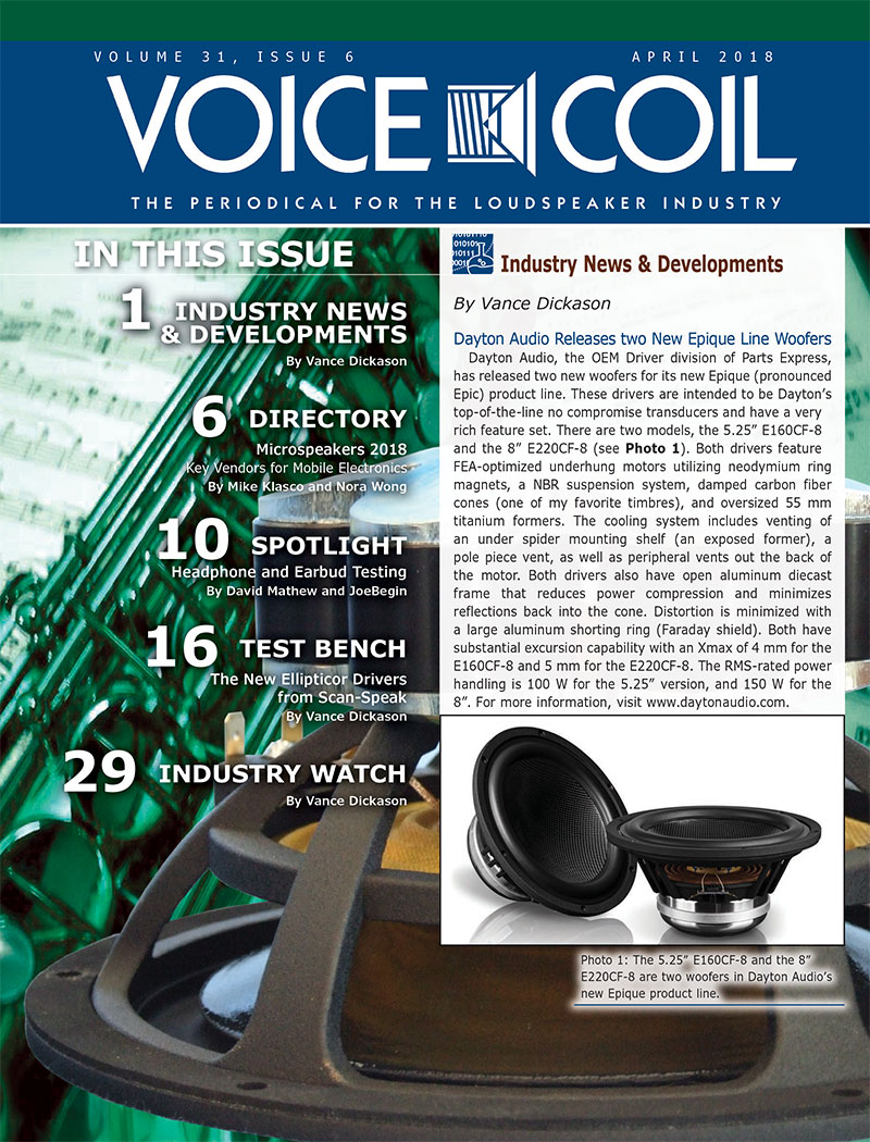 Produce industrial subscriber Loudspeakers