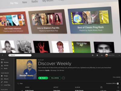 Streaming Music Subscription Services Fuel Strong Music Market Growth