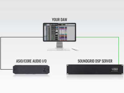 Waves Audio Introduces SoundGrid Connect at 141st AES in Los Angeles