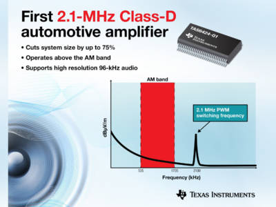 Texas Instruments Introduces Industry's First 2.1-MHz Four-channel Class-D Amplifier for Automotive Audio Design