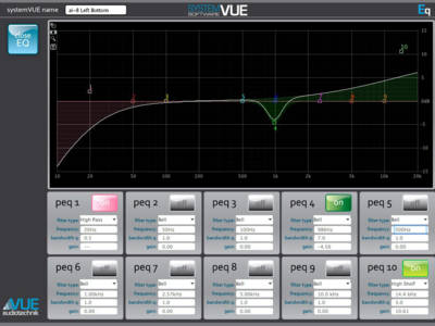 VUE Audiotechnik Updates SystemVUE Software with Dante Connectivity