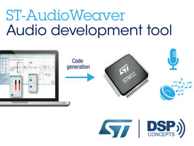 STMicroelectronics Teams with DSP Concepts to Give STM32 Users Free Access to Advanced Audio Design Tool